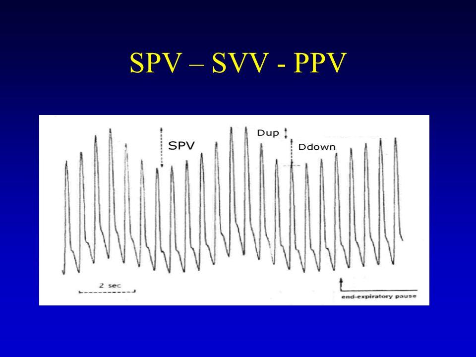 SPV – SVV - PPV