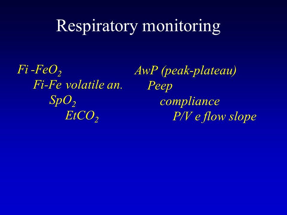 Fi -FeO 2 Fi-Fe volatile an. SpO 2 EtCO 2 AwP (peak-plateau) Peep compliance P/V e flow slope Respiratory monitoring