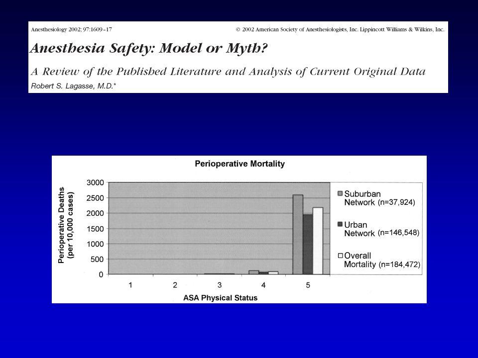 Anesthesiology 2003;98(5):1042-7 526 pz VEC-ROC-ATR No reveral