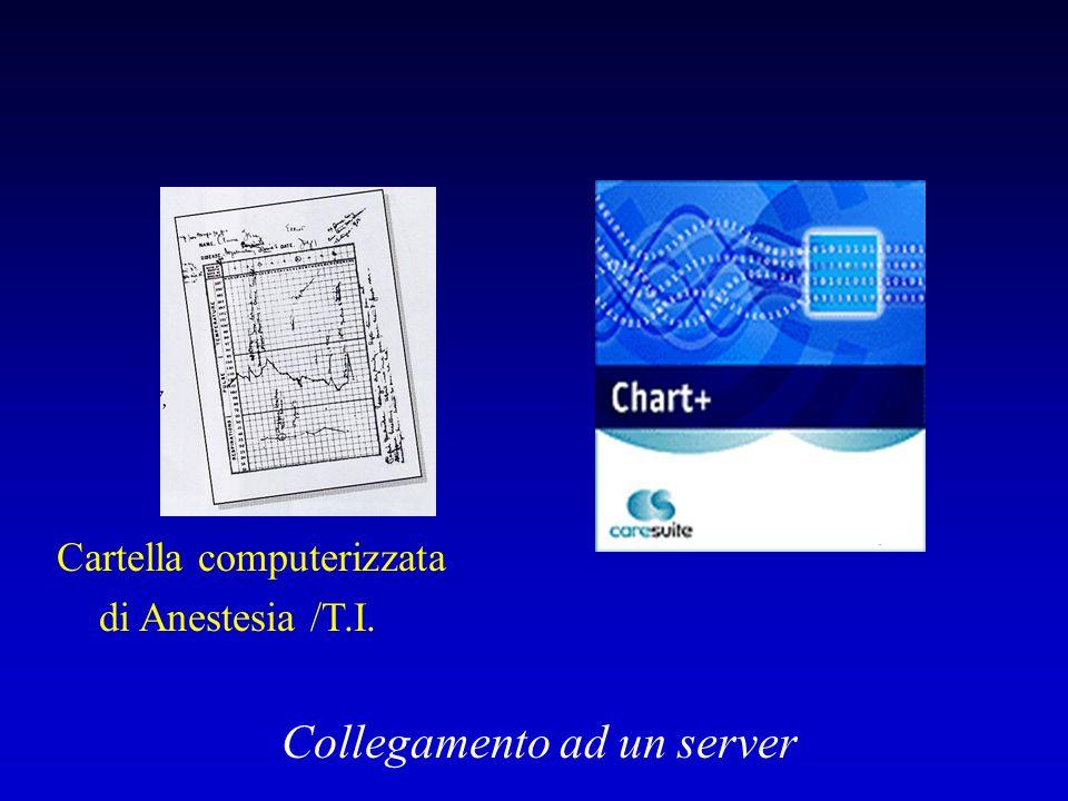 Cartella computerizzata di Anestesia /T.I. Collegamento ad un server