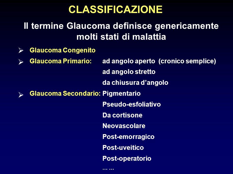 CLASSIFICAZIONE Il termine Glaucoma definisce genericamente molti stati di malattia Glaucoma Congenito Glaucoma Primario:ad angolo aperto (cronico semplice) ad angolo stretto da chiusura dangolo Glaucoma Secondario:Pigmentario Pseudo-esfoliativo Da cortisone Neovascolare Post-emorragico Post-uveitico Post-operatorio …