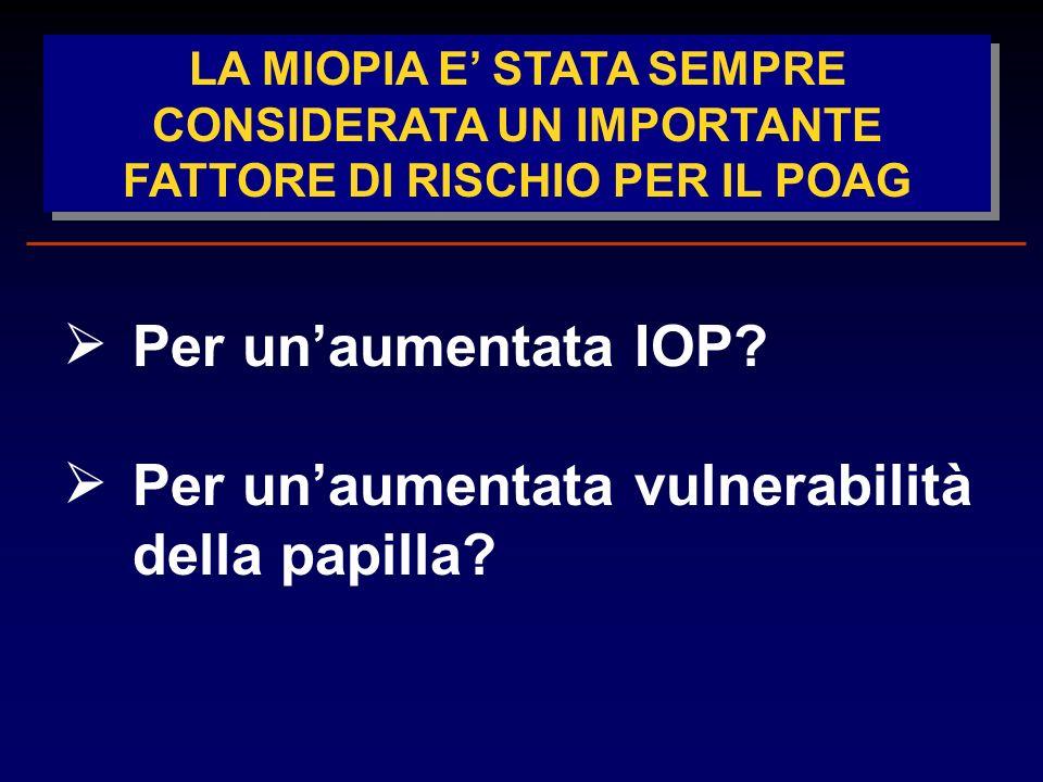 LA MIOPIA E STATA SEMPRE CONSIDERATA UN IMPORTANTE FATTORE DI RISCHIO PER IL POAG Per unaumentata IOP.