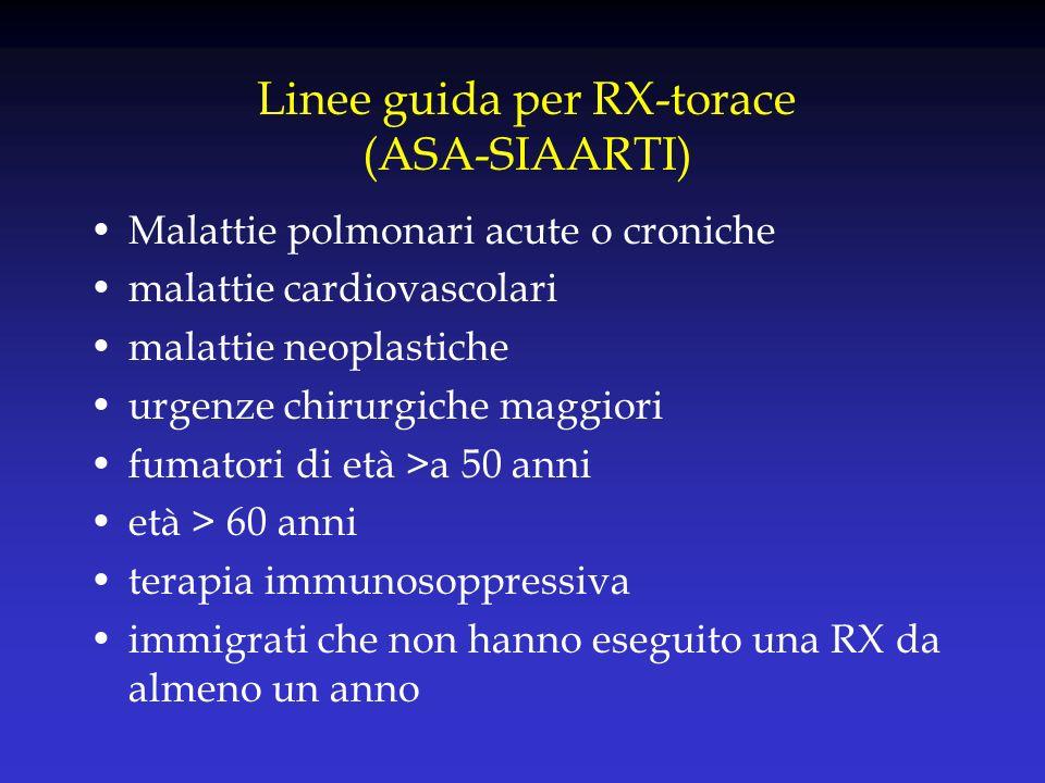 Linee guida per RX-torace (ASA-SIAARTI) Malattie polmonari acute o croniche malattie cardiovascolari malattie neoplastiche urgenze chirurgiche maggior