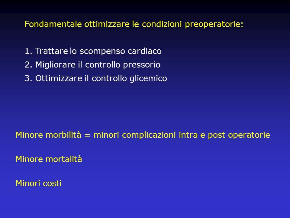 Fondamentale ottimizzare le condizioni preoperatorie: 1.Trattare lo scompenso cardiaco 2.Migliorare il controllo pressorio 3.Ottimizzare il controllo