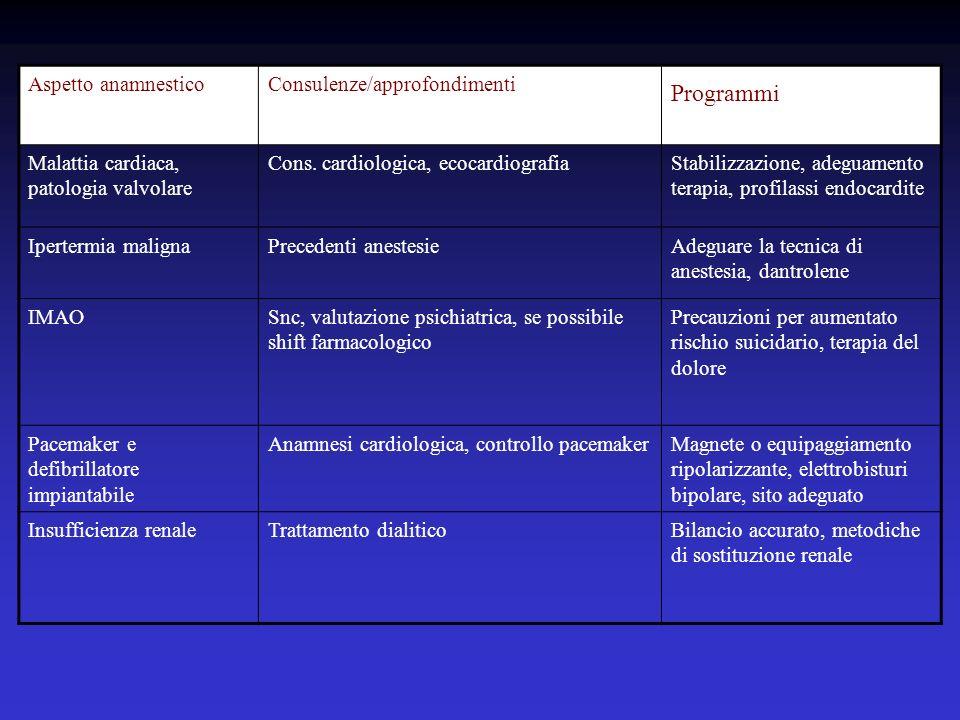 Aspetto anamnesticoConsulenze/approfondimenti Programmi Malattia cardiaca, patologia valvolare Cons. cardiologica, ecocardiografiaStabilizzazione, ade