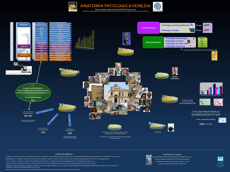 ANATOMIA PATOLOGICA Capitanio G. Tollot M. Riccardi M. Vianello R. Costantini M. Meneghetti D. Tamburini M. Miotti F. Bodini G. Masetto M. Bergamin L.