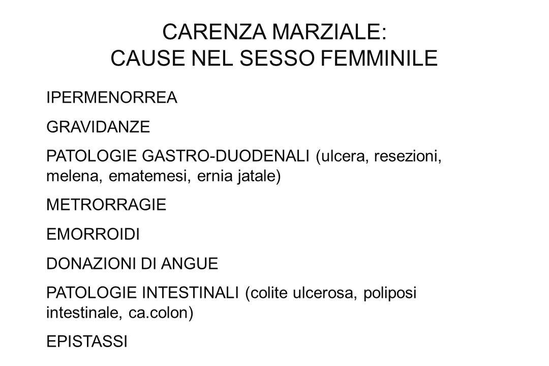 CARENZA MARZIALE: CAUSE NEL SESSO FEMMINILE IPERMENORREA GRAVIDANZE PATOLOGIE GASTRO-DUODENALI (ulcera, resezioni, melena, ematemesi, ernia jatale) ME