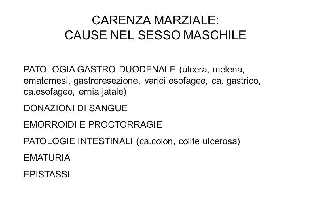 CARENZA MARZIALE: CAUSE NEL SESSO MASCHILE PATOLOGIA GASTRO-DUODENALE (ulcera, melena, ematemesi, gastroresezione, varici esofagee, ca. gastrico, ca.e