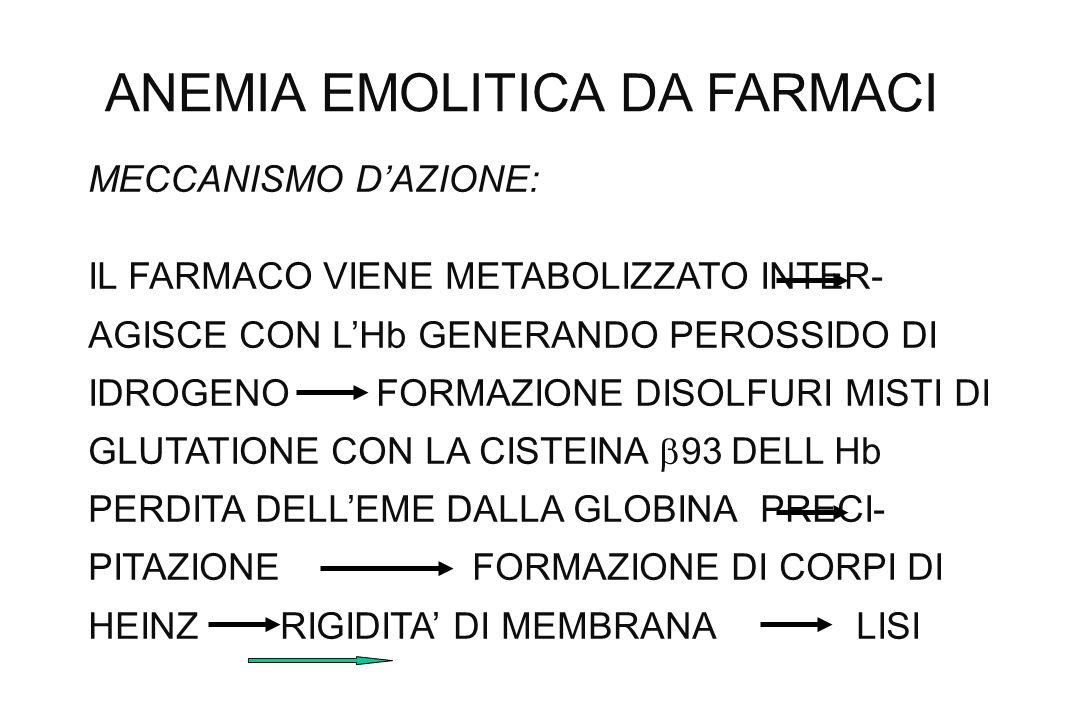 ANEMIA EMOLITICA DA FARMACI MECCANISMO DAZIONE: IL FARMACO VIENE METABOLIZZATOINTER- AGISCE CON LHb GENERANDO PEROSSIDO DI IDROGENOFORMAZIONE DISOLFUR