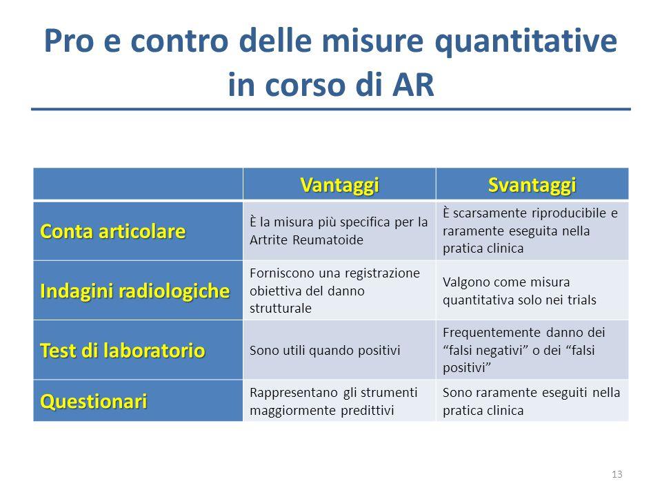 Pro e contro delle misure quantitative in corso di AR VantaggiSvantaggi Conta articolare È la misura più specifica per la Artrite Reumatoide È scarsam