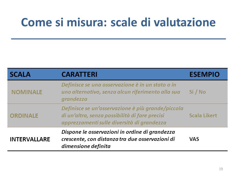 Come si misura: scale di valutazione SCALACARATTERIESEMPIO NOMINALE Definisce se una osservazione è in un stato o in uno alternativo, senza alcun rife