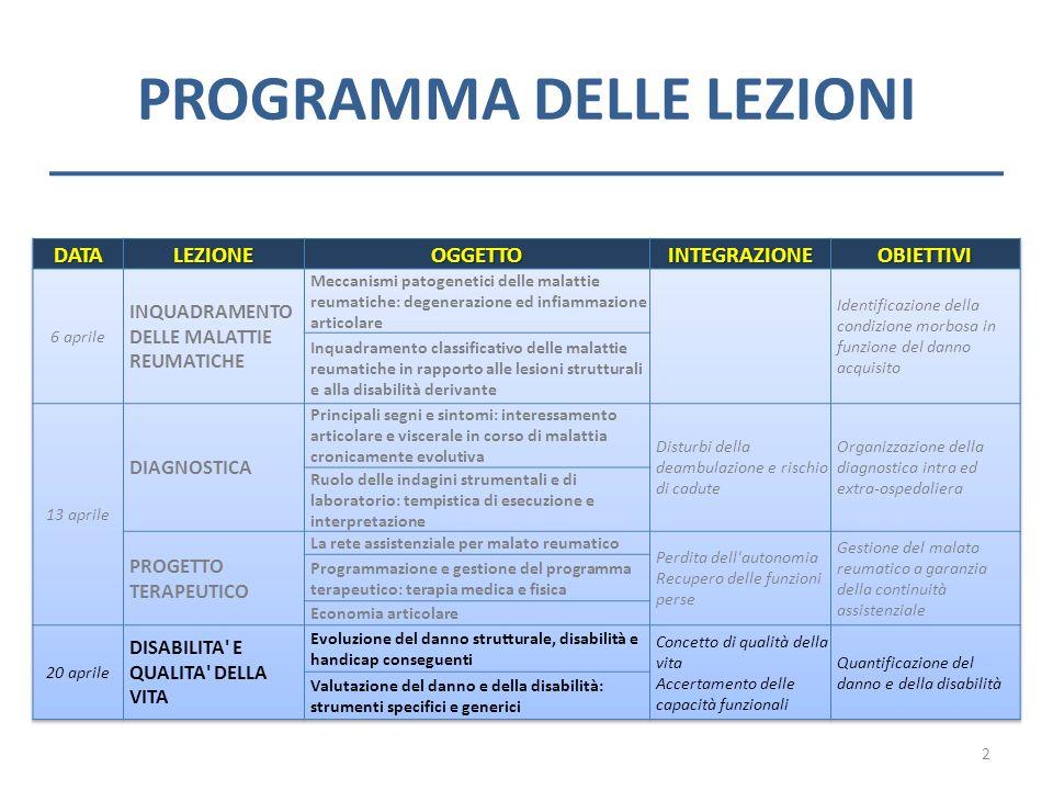PROGRAMMA DELLE LEZIONI 2