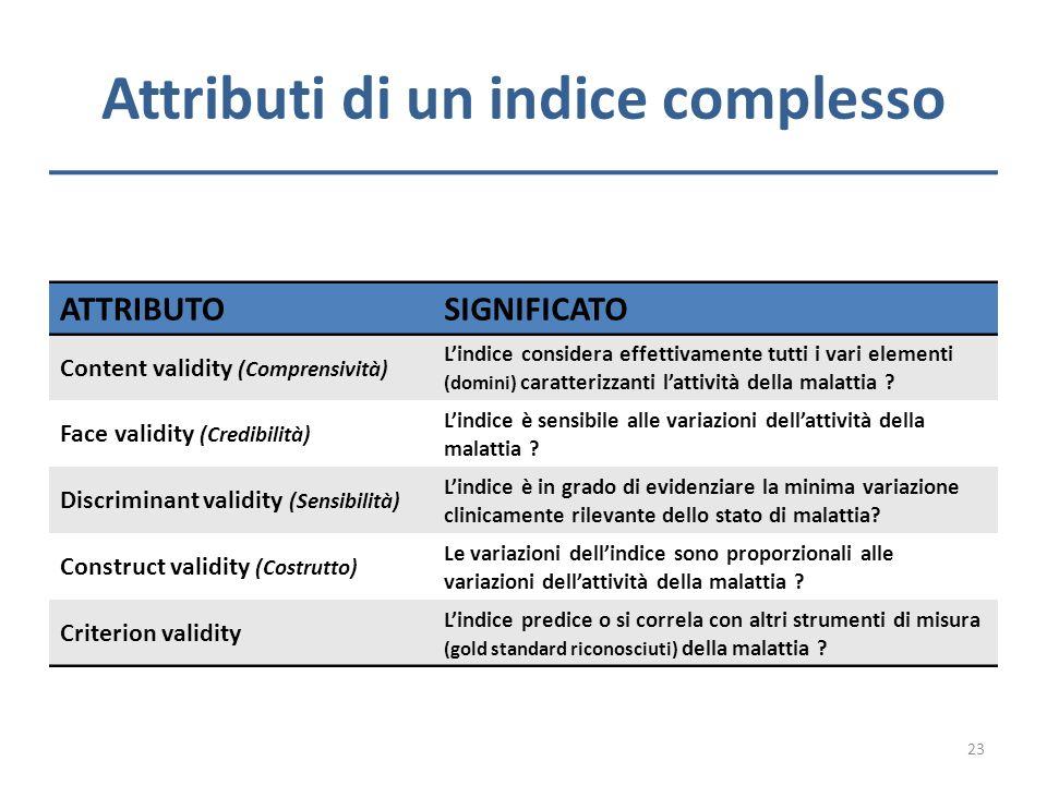 Attributi di un indice complesso ATTRIBUTOSIGNIFICATO Content validity (Comprensività) Lindice considera effettivamente tutti i vari elementi (domini)