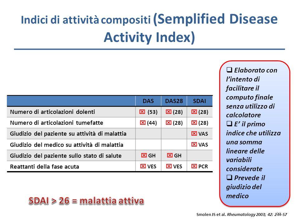 Indici di attività compositi (Semplified Disease Activity Index) Elaborato con lintento di facilitare il computo finale senza utilizzo di calcolatore
