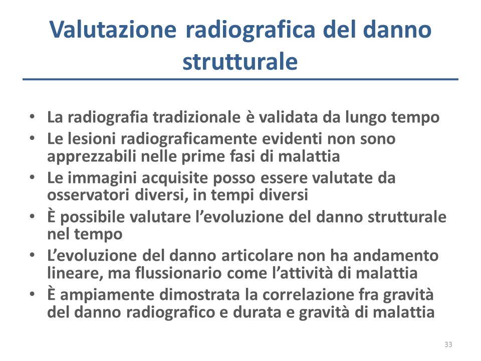 Valutazione radiografica del danno strutturale La radiografia tradizionale è validata da lungo tempo Le lesioni radiograficamente evidenti non sono ap