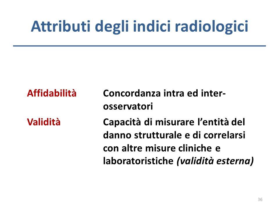 Attributi degli indici radiologici Concordanza intra ed inter- osservatori Capacità di misurare lentità del danno strutturale e di correlarsi con altr