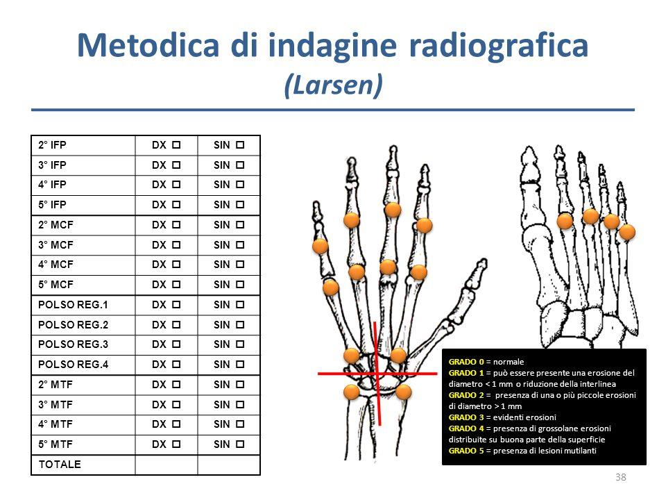 Metodica di indagine radiografica (Larsen) 2° IFPDX SIN 3° IFPDX SIN 4° IFPDX SIN 5° IFPDX SIN 2° MCFDX SIN 3° MCFDX SIN 4° MCFDX SIN 5° MCFDX SIN POL