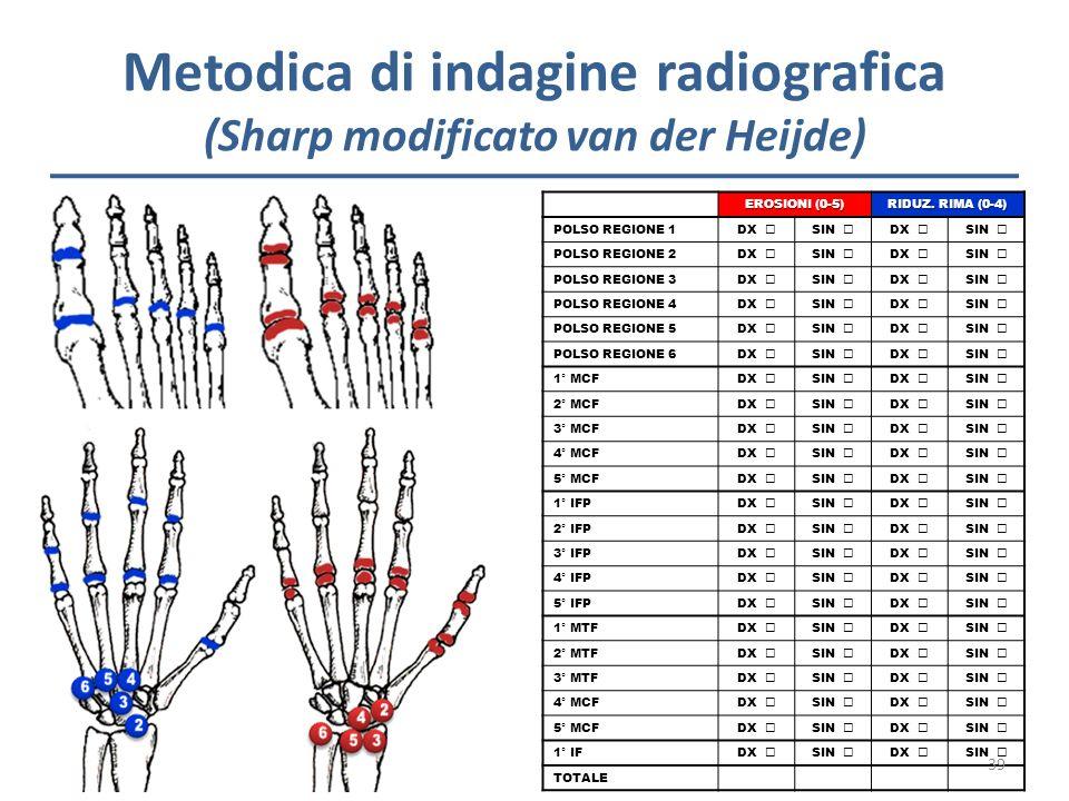 Metodica di indagine radiografica (Sharp modificato van der Heijde) EROSIONI (0-5) RIDUZ. RIMA (0-4) POLSO REGIONE 1DX SIN DX SIN POLSO REGIONE 2 DX S