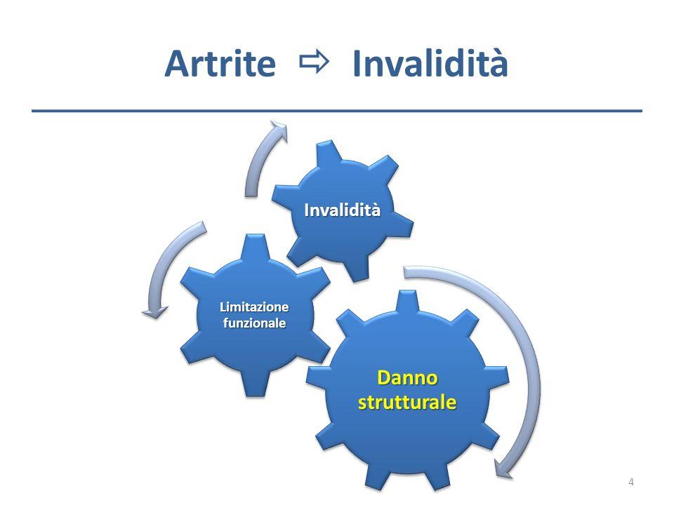 Artrite Invalidità Danno strutturale Limitazione funzionale Invalidità 4