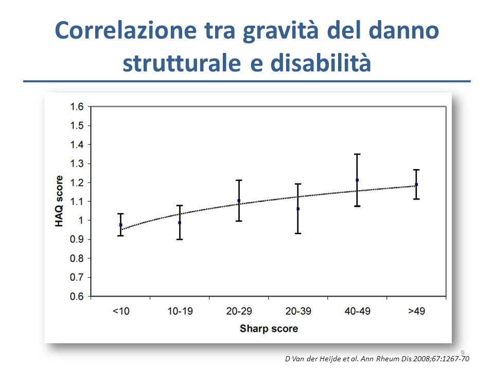 Correlazione tra gravità del danno strutturale e disabilità D Van der Heijde et al. Ann Rheum Dis 2008;67:1267-70 9
