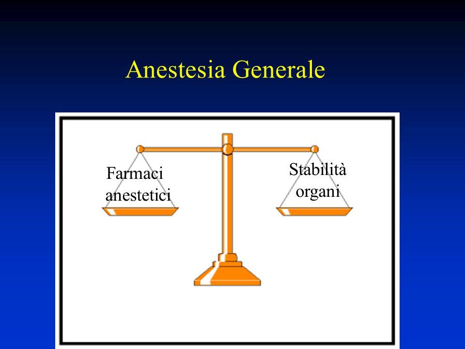 Anestesia Generale Farmaci anestetici Stabilità organi