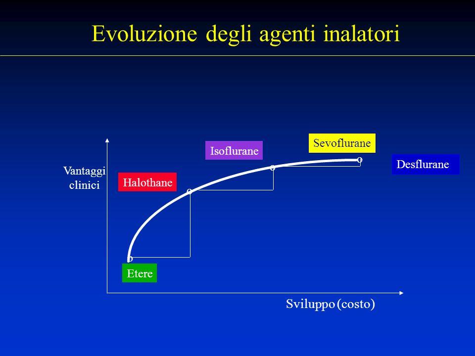 Evoluzione degli agenti inalatori o o o Halothane Isoflurane Sevoflurane Sviluppo (costo) Vantaggi clinici o Etere Desflurane