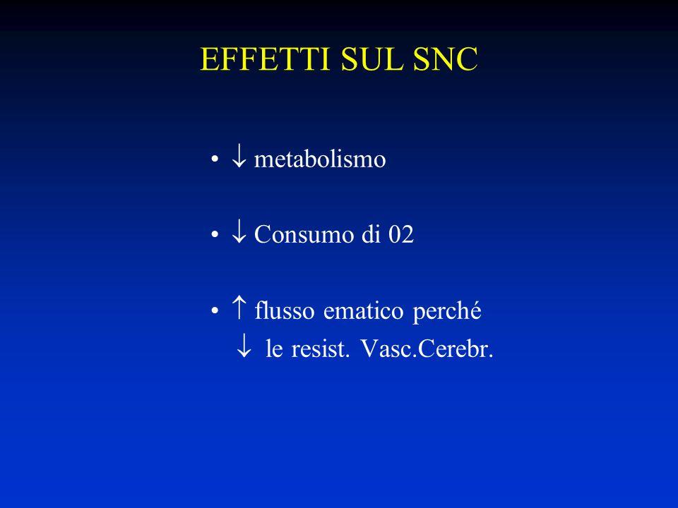 EFFETTI SUL SNC metabolismo Consumo di 02 flusso ematico perché le resist. Vasc.Cerebr.