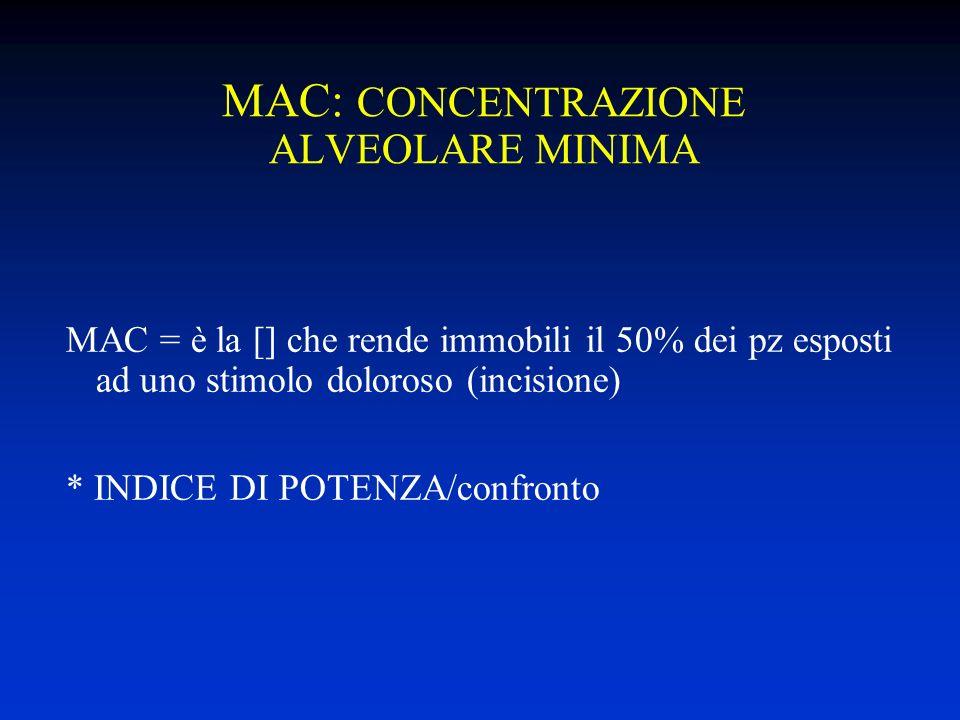 MAC: CONCENTRAZIONE ALVEOLARE MINIMA MAC = è la [] che rende immobili il 50% dei pz esposti ad uno stimolo doloroso (incisione) * INDICE DI POTENZA/confronto