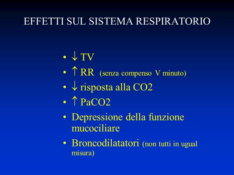 EFFETTI SUL SISTEMA RESPIRATORIO TV RR (senza compenso V minuto) risposta alla CO2 PaCO2 Depressione della funzione mucociliare Broncodilatatori (non tutti in ugual misura)