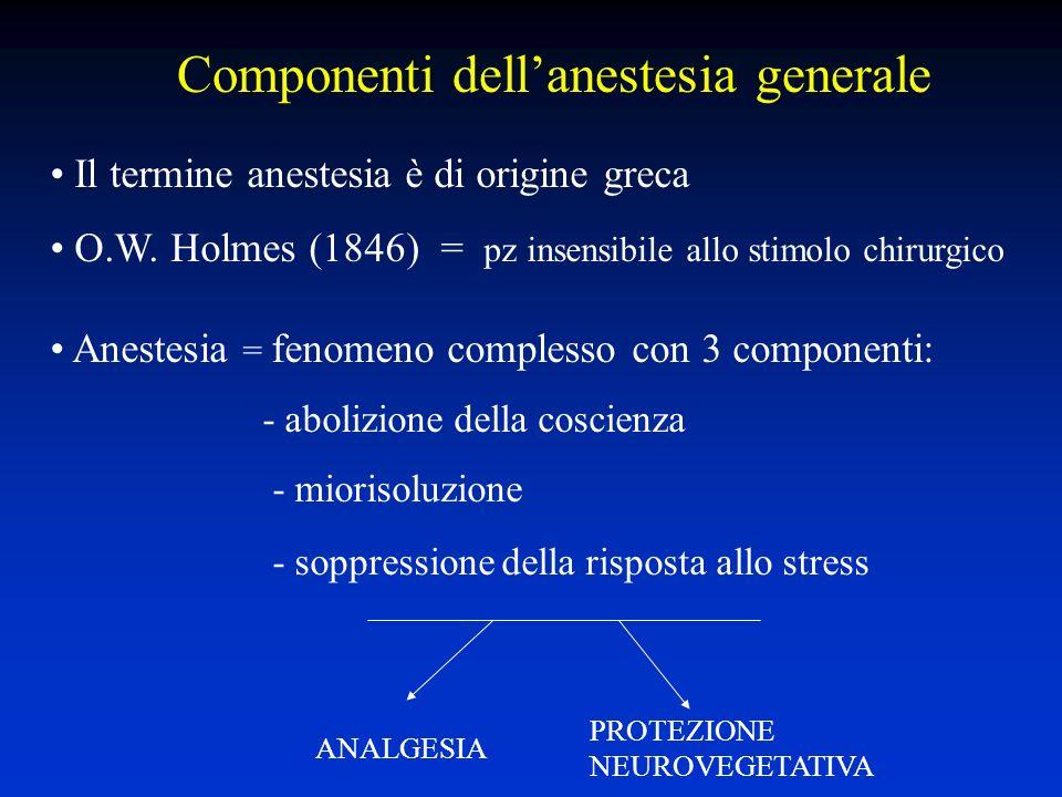 Componenti dellanestesia generale Il termine anestesia è di origine greca O.W.