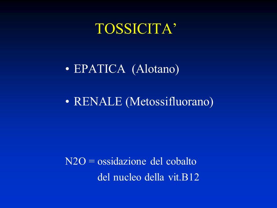 TOSSICITA EPATICA (Alotano) RENALE (Metossifluorano) N2O = ossidazione del cobalto del nucleo della vit.B12