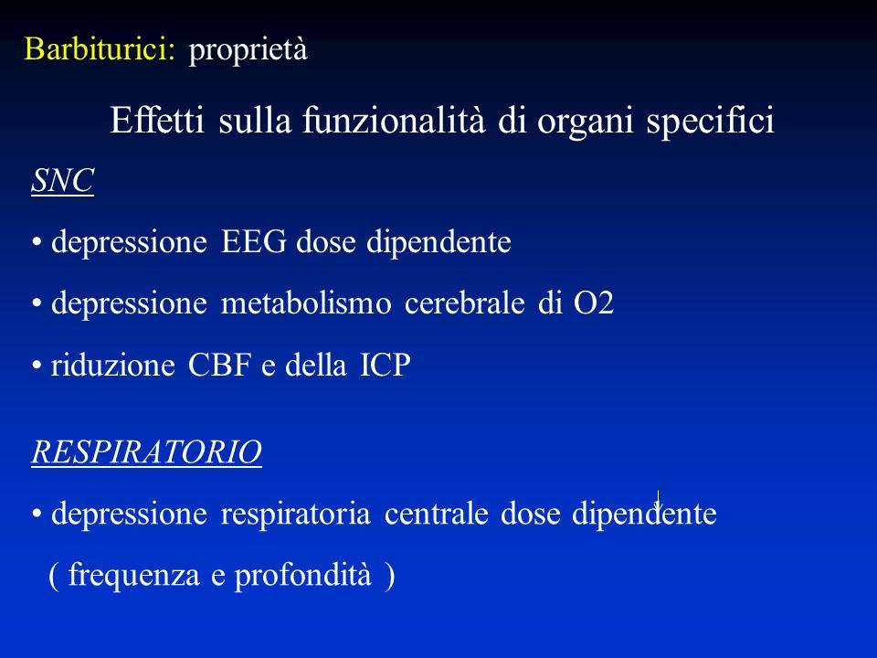 Effetti sulla funzionalità di organi specifici SNC depressione EEG dose dipendente depressione metabolismo cerebrale di O2 riduzione CBF e della ICP RESPIRATORIO depressione respiratoria centrale dose dipendente ( frequenza e profondità ) Barbiturici: proprietà