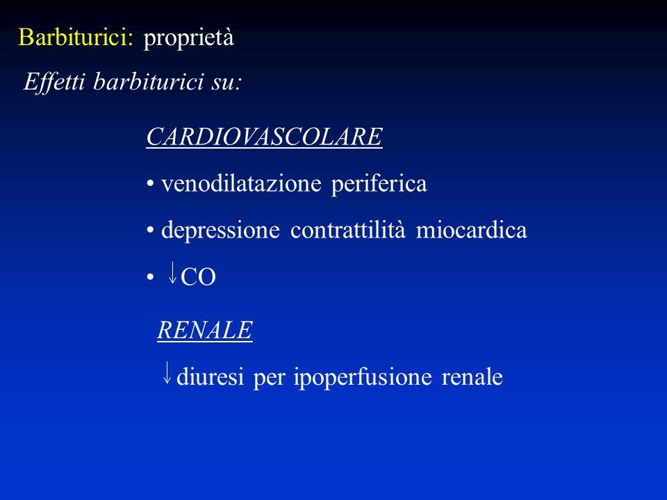 CARDIOVASCOLARE venodilatazione periferica depressione contrattilità miocardica CO RENALE diuresi per ipoperfusione renale Effetti barbiturici su: Barbiturici: proprietà