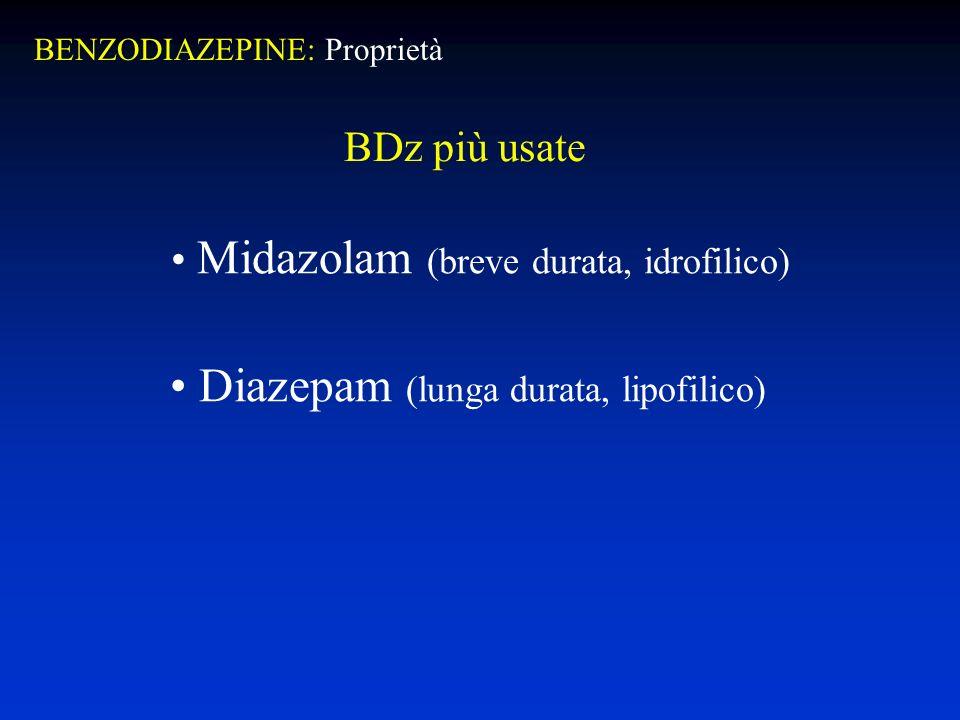 BDz più usate Midazolam (breve durata, idrofilico) Diazepam (lunga durata, lipofilico) BENZODIAZEPINE: Proprietà