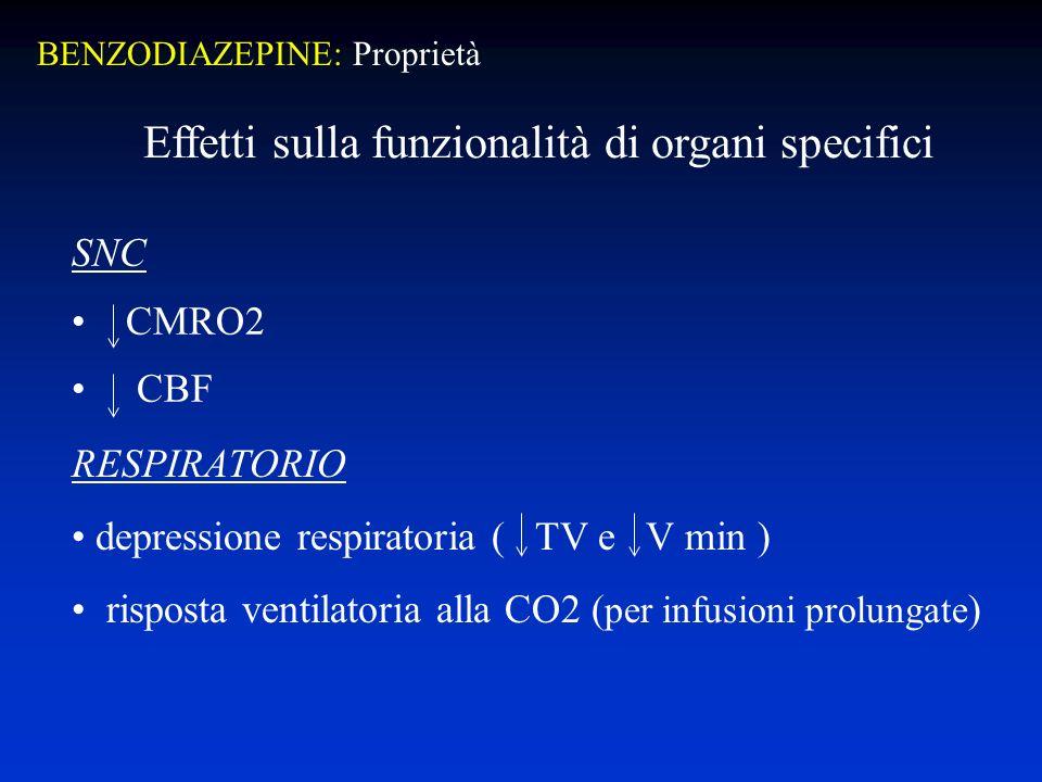 Effetti sulla funzionalità di organi specifici SNC CMRO2 CBF RESPIRATORIO depressione respiratoria ( TV e V min ) risposta ventilatoria alla CO2 ( per infusioni prolungate ) BENZODIAZEPINE: Proprietà
