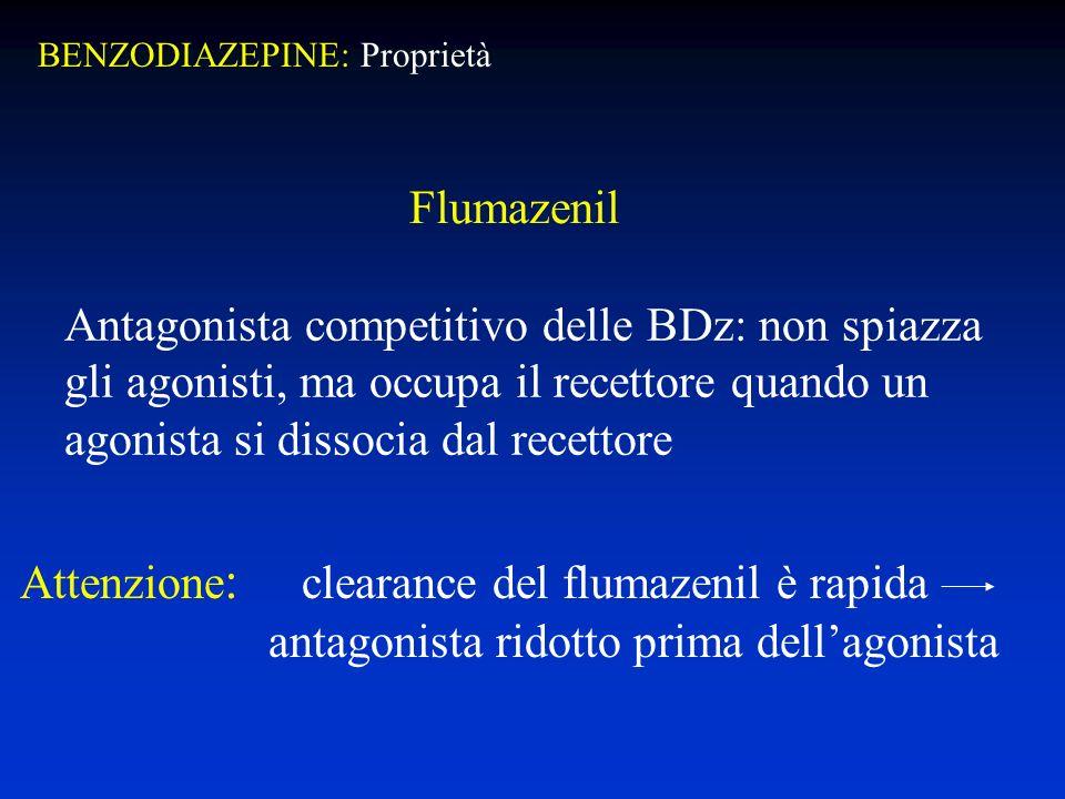 Flumazenil Antagonista competitivo delle BDz: non spiazza gli agonisti, ma occupa il recettore quando un agonista si dissocia dal recettore Attenzione : clearance del flumazenil è rapida antagonista ridotto prima dellagonista BENZODIAZEPINE: Proprietà