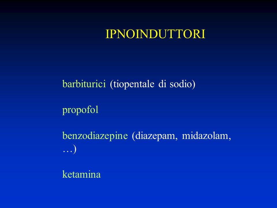 IPNOINDUTTORI barbiturici (tiopentale di sodio) propofol benzodiazepine (diazepam, midazolam, …) ketamina