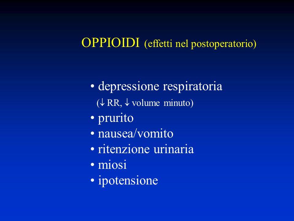 OPPIOIDI (effetti nel postoperatorio) depressione respiratoria ( RR, volume minuto) prurito nausea/vomito ritenzione urinaria miosi ipotensione
