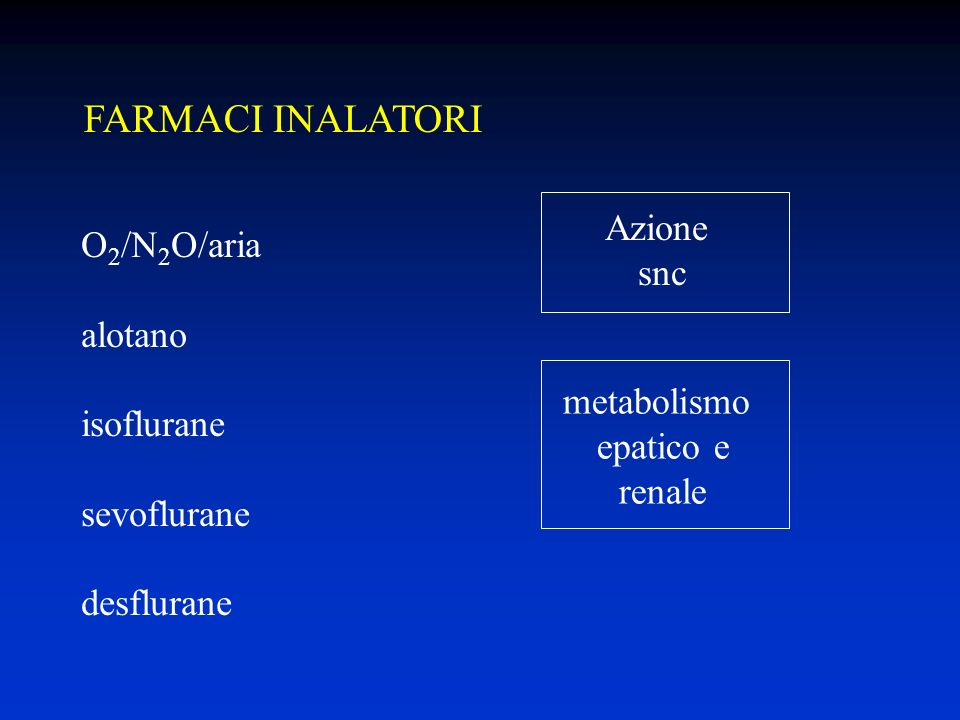 FARMACI INALATORI O 2 /N 2 O/aria alotano isoflurane sevoflurane desflurane Azione snc metabolismo epatico e renale