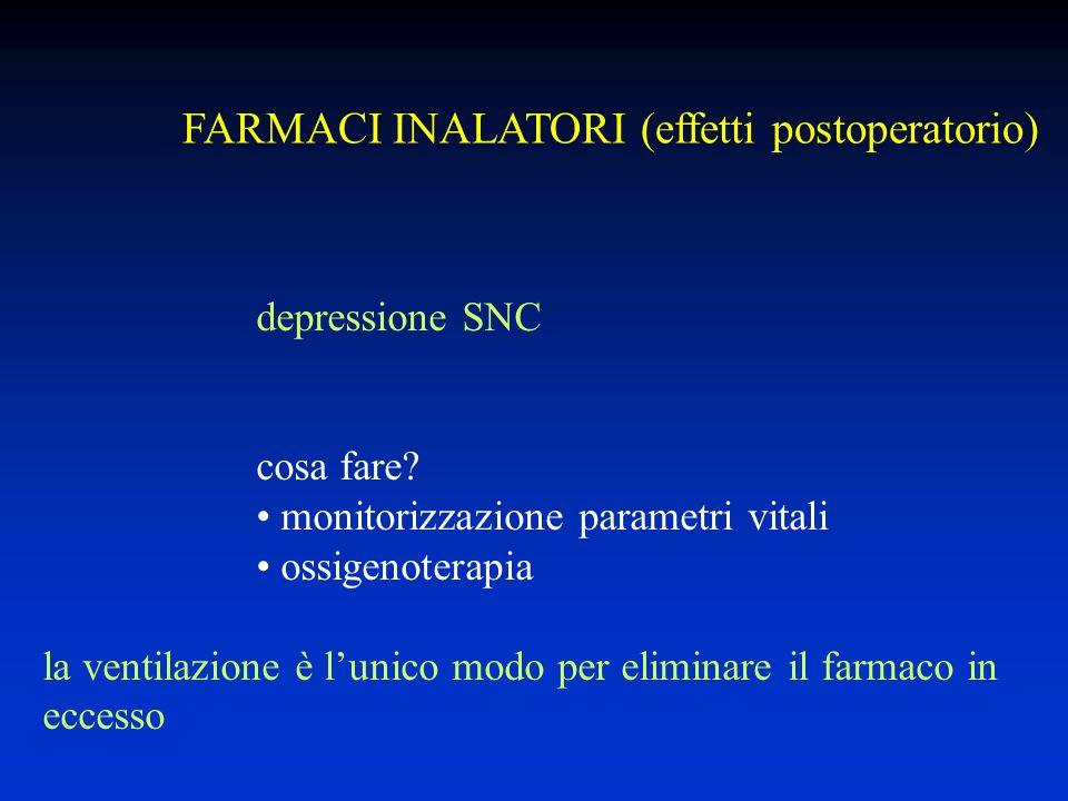 FARMACI INALATORI (effetti postoperatorio) depressione SNC cosa fare.