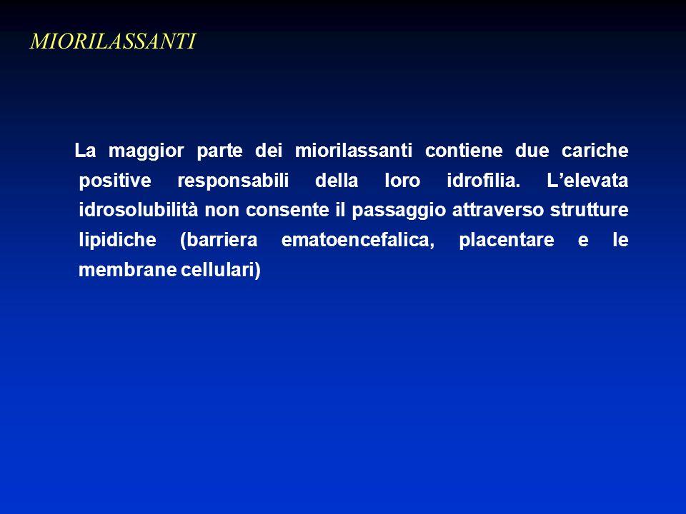 La maggior parte dei miorilassanti contiene due cariche positive responsabili della loro idrofilia.