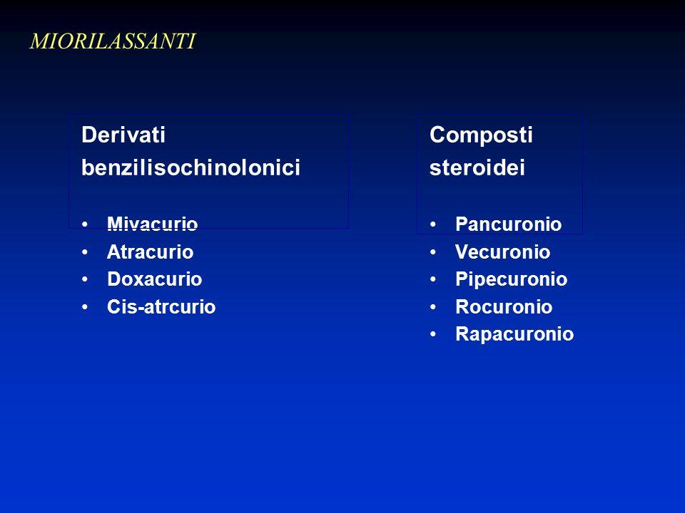 Derivati benzilisochinolonici Mivacurio Atracurio Doxacurio Cis-atrcurio Composti steroidei Pancuronio Vecuronio Pipecuronio Rocuronio Rapacuronio MIORILASSANTI