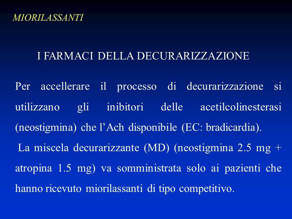 I FARMACI DELLA DECURARIZZAZIONE Per accellerare il processo di decurarizzazione si utilizzano gli inibitori delle acetilcolinesterasi (neostigmina) che lAch disponibile (EC: bradicardia).