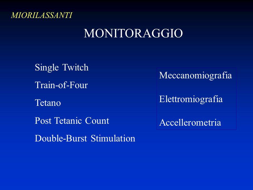 MONITORAGGIO MIORILASSANTI Single Twitch Train-of-Four Tetano Post Tetanic Count Double-Burst Stimulation Meccanomiografia Elettromiografia Accellerometria