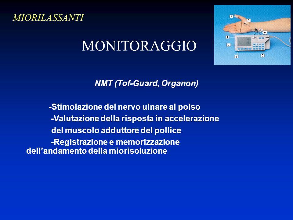 NMT (Tof-Guard, Organon) -Stimolazione del nervo ulnare al polso -Valutazione della risposta in accelerazione del muscolo adduttore del pollice -Registrazione e memorizzazione dellandamento della miorisoluzione MONITORAGGIO MIORILASSANTI