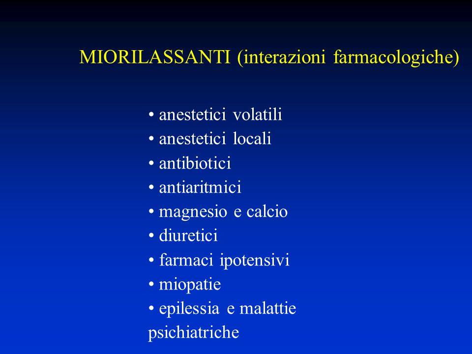 MIORILASSANTI (interazioni farmacologiche) anestetici volatili anestetici locali antibiotici antiaritmici magnesio e calcio diuretici farmaci ipotensivi miopatie epilessia e malattie psichiatriche