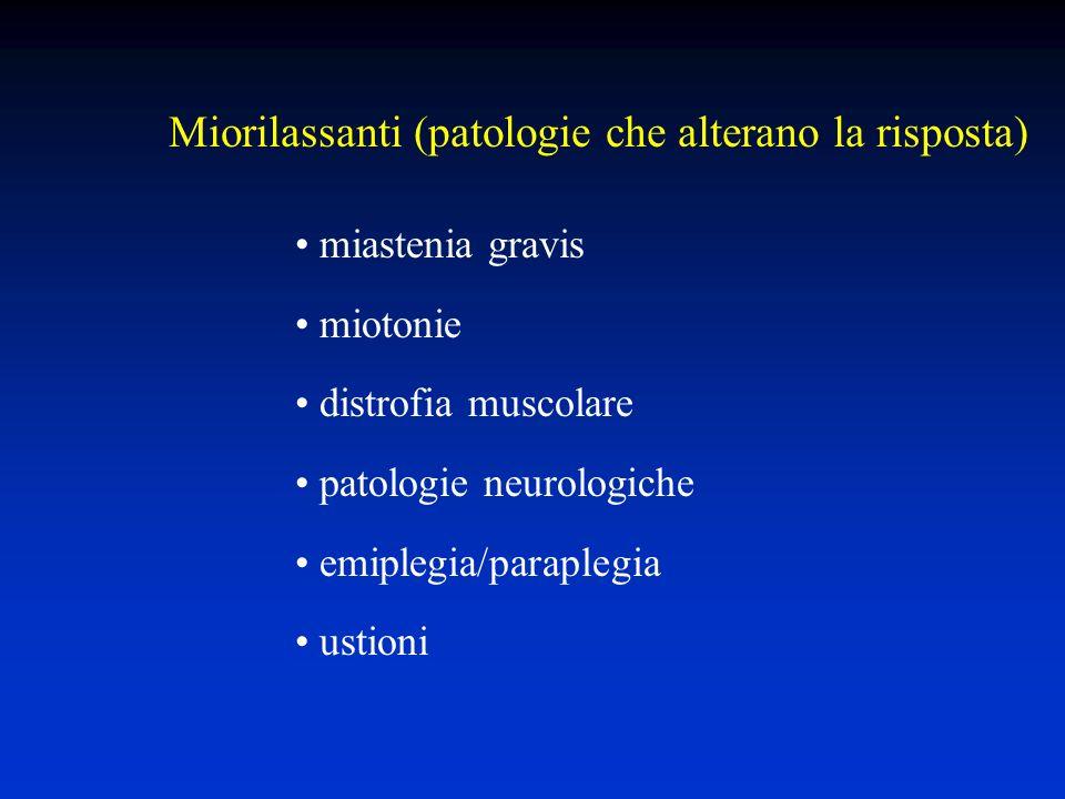 Miorilassanti (patologie che alterano la risposta) miastenia gravis miotonie distrofia muscolare patologie neurologiche emiplegia/paraplegia ustioni