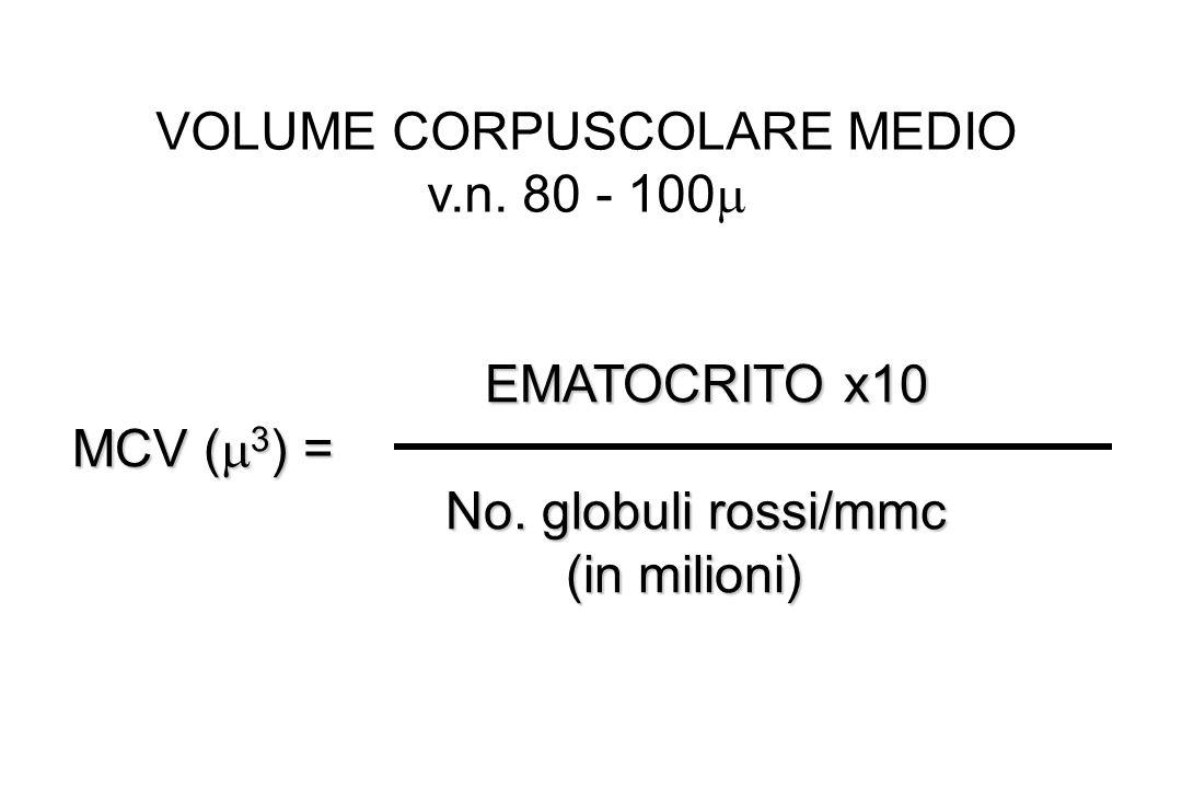 EMATOCRITO x10 EMATOCRITO x10 MCV ( 3 ) = No. globuli rossi/mmc No. globuli rossi/mmc (in milioni) (in milioni) VOLUME CORPUSCOLARE MEDIO v.n. 80 - 10