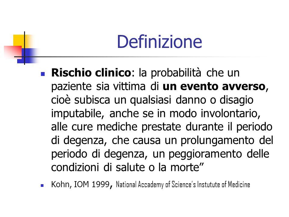 Definizione Rischio clinico: la probabilità che un paziente sia vittima di un evento avverso, cioè subisca un qualsiasi danno o disagio imputabile, an