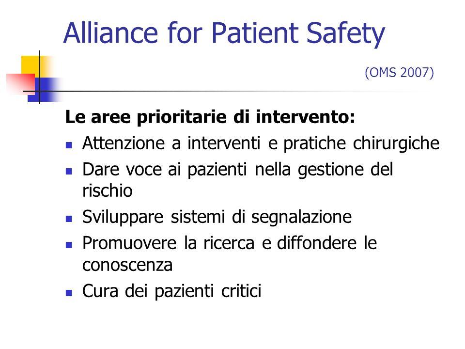 Alliance for Patient Safety (OMS 2007) Le aree prioritarie di intervento: Attenzione a interventi e pratiche chirurgiche Dare voce ai pazienti nella g